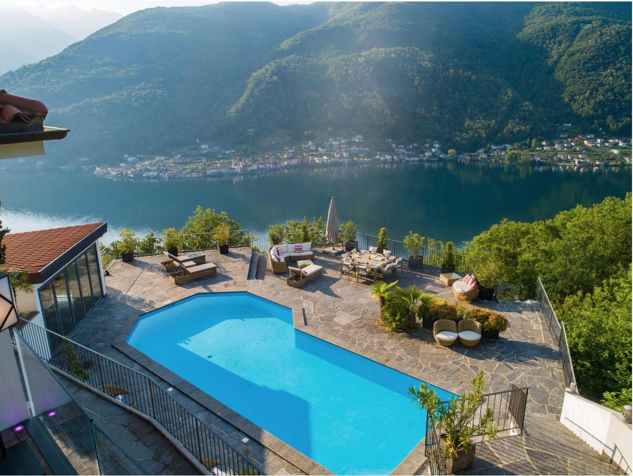 Switzerland Getaway!